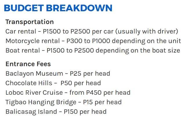 Bohol Budget